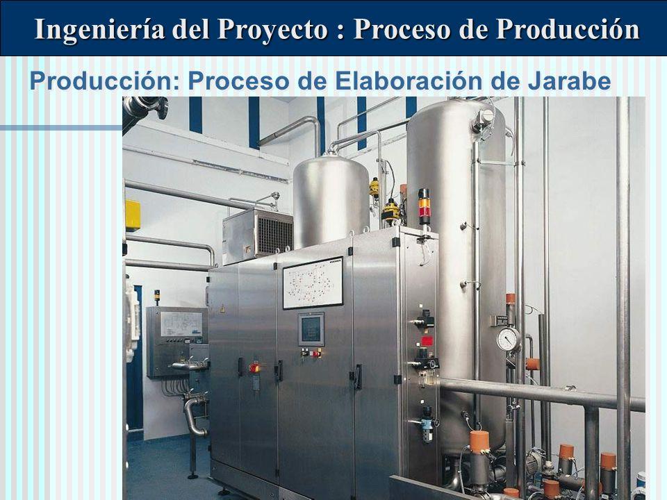 Dr. Luis A. Benites Gutiérrez27 Producción: Proceso de Elaboración de Jarabe Ingeniería del Proyecto : Proceso de Producción Ingeniería del Proyecto :