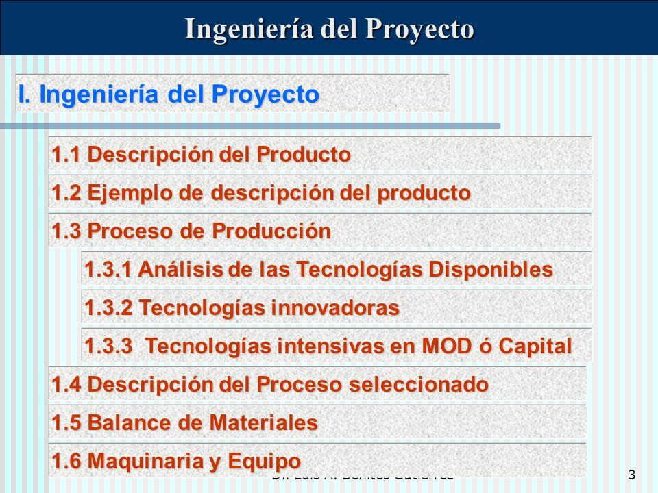 Dr. Luis A. Benites Gutiérrez3 I. Ingeniería del Proyecto I. Ingeniería del Proyecto 1.1 Descripción del Producto 1.1 Descripción del Producto 1.2 Eje