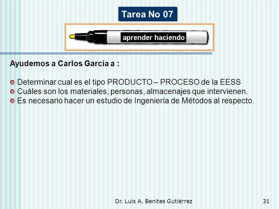 Dr. Luis A. Benites Gutiérrez31 Ayudemos a Carlos García a : Determinar cual es el tipo PRODUCTO – PROCESO de la EESS Cuáles son los materiales, perso