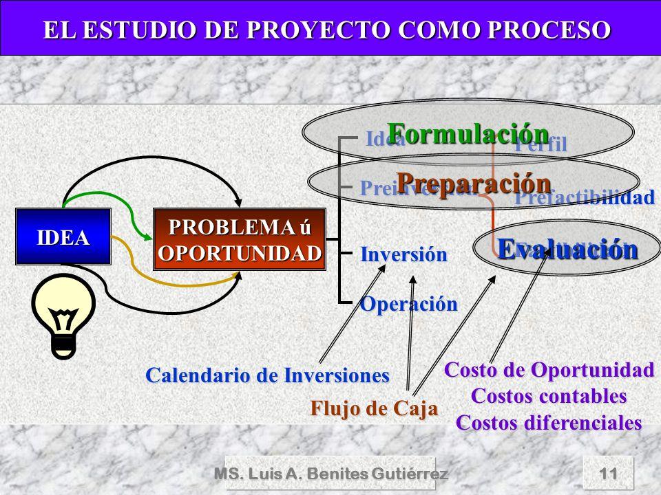 MS. Luis A. Benites Gutiérrez11 EL ESTUDIO DE PROYECTO COMO PROCESO IDEA PROBLEMA ú OPORTUNIDAD Idea Preinversión Inversión Operación PerfilPrefactibi