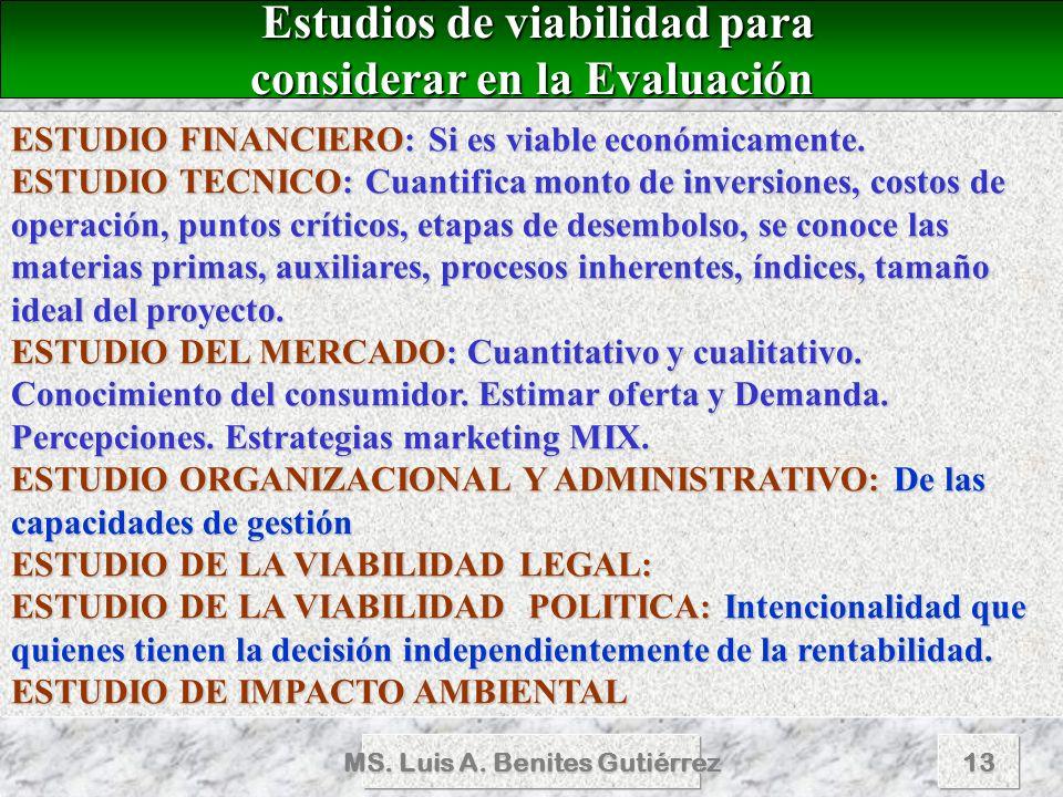 MS. Luis A. Benites Gutiérrez13 Estudios de viabilidad para Estudios de viabilidad para considerar en la Evaluación ESTUDIO FINANCIERO: Si es viable e