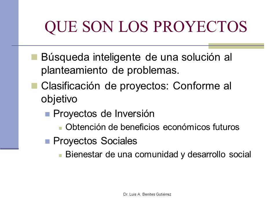 Dr. Luis A. Benites Gutiérrez QUE SON LOS PROYECTOS Búsqueda inteligente de una solución al planteamiento de problemas. Clasificación de proyectos: Co