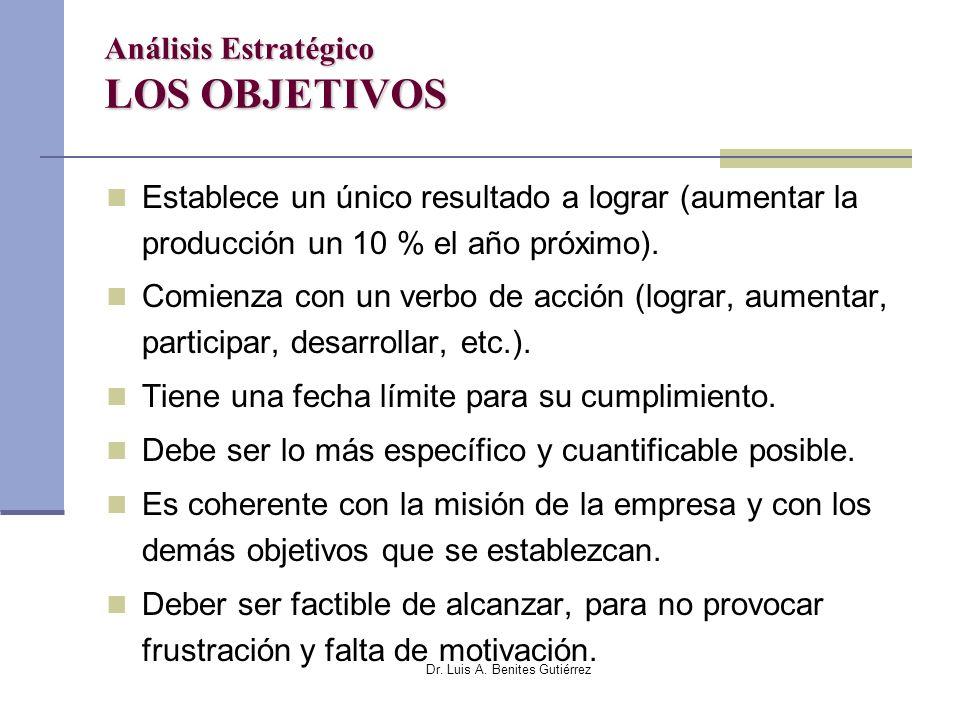 Dr. Luis A. Benites Gutiérrez Análisis Estratégico LOS OBJETIVOS Establece un único resultado a lograr (aumentar la producción un 10 % el año próximo)