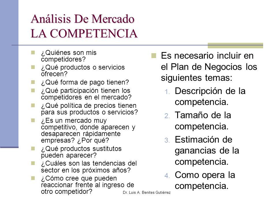 Dr. Luis A. Benites Gutiérrez Análisis De Mercado LA COMPETENCIA ¿Quiénes son mis competidores? ¿Qué productos o servicios ofrecen? ¿Qué forma de pago