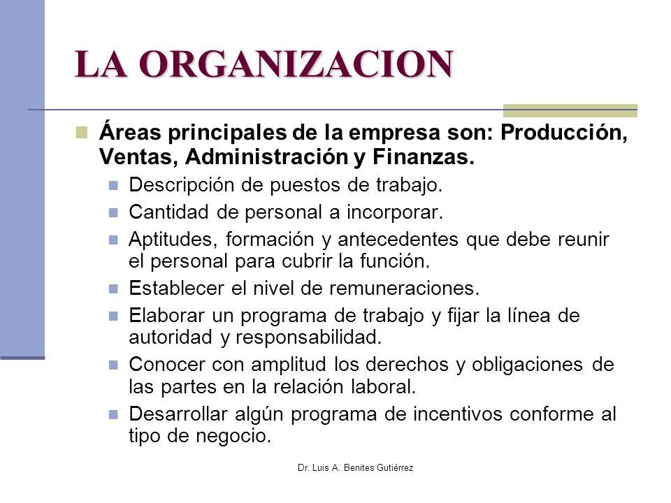 Dr. Luis A. Benites Gutiérrez LA ORGANIZACION Áreas principales de la empresa son: Producción, Ventas, Administración y Finanzas. Descripción de puest