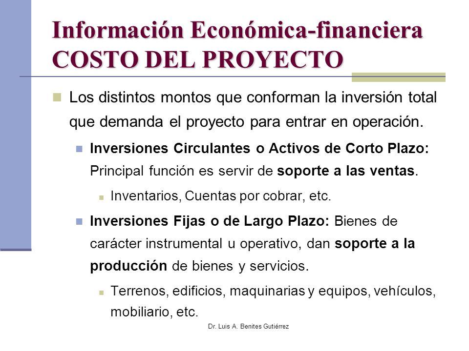 Dr. Luis A. Benites Gutiérrez Información Económica-financiera COSTO DEL PROYECTO Los distintos montos que conforman la inversión total que demanda el