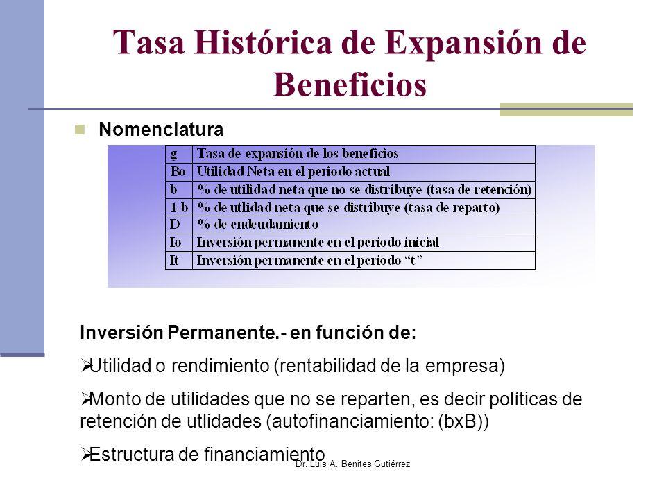 Dr. Luis A. Benites Gutiérrez Tasa Histórica de Expansión de Beneficios Nomenclatura Inversión Permanente.- en función de: Utilidad o rendimiento (ren