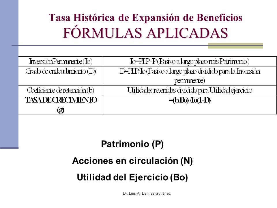Dr. Luis A. Benites Gutiérrez FÓRMULAS APLICADAS Tasa Histórica de Expansión de Beneficios FÓRMULAS APLICADAS Patrimonio (P) Acciones en circulación (