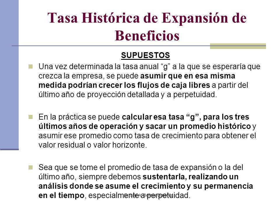 Dr. Luis A. Benites Gutiérrez Tasa Histórica de Expansión de Beneficios SUPUESTOS Una vez determinada la tasa anual g a la que se esperaría que crezca