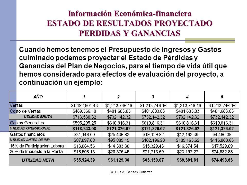 Dr. Luis A. Benites Gutiérrez Información Económica-financiera ESTADO DE RESULTADOS PROYECTADO PERDIDAS Y GANANCIAS Cuando hemos tenemos el Presupuest
