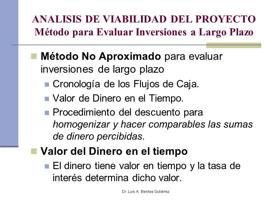 Dr. Luis A. Benites Gutiérrez ANALISIS DE VIABILIDAD DEL PROYECTO Método para Evaluar Inversiones a Largo Plazo Método No Aproximado para evaluar inve