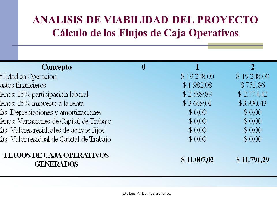 Dr. Luis A. Benites Gutiérrez ANALISIS DE VIABILIDAD DEL PROYECTO Cálculo de los Flujos de Caja Operativos