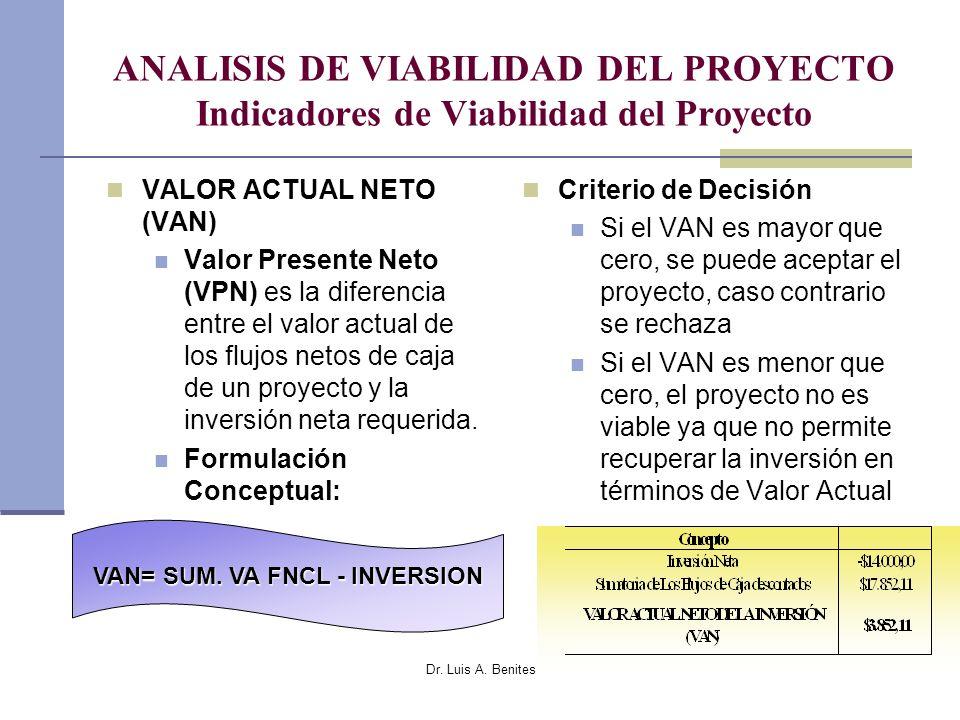 Dr. Luis A. Benites Gutiérrez ANALISIS DE VIABILIDAD DEL PROYECTO Indicadores de Viabilidad del Proyecto VALOR ACTUAL NETO (VAN) Valor Presente Neto (