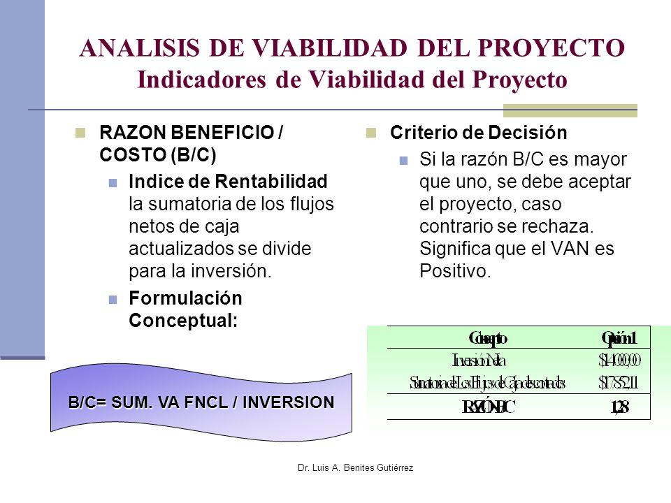 Dr. Luis A. Benites Gutiérrez ANALISIS DE VIABILIDAD DEL PROYECTO Indicadores de Viabilidad del Proyecto RAZON BENEFICIO / COSTO (B/C) Indice de Renta
