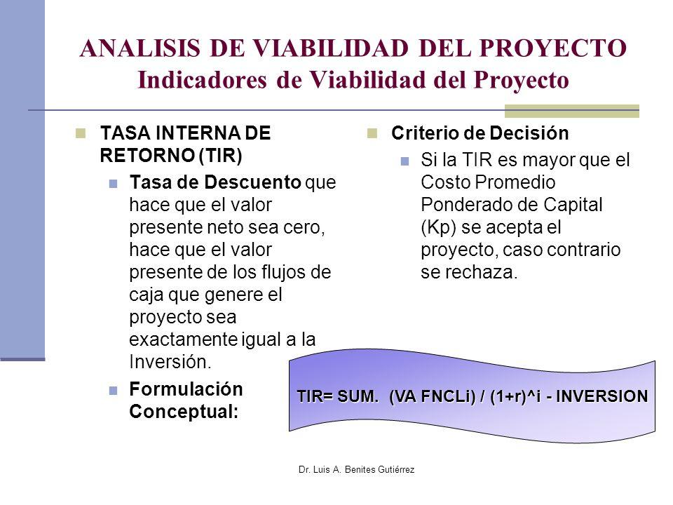Dr. Luis A. Benites Gutiérrez ANALISIS DE VIABILIDAD DEL PROYECTO Indicadores de Viabilidad del Proyecto TASA INTERNA DE RETORNO (TIR) Tasa de Descuen