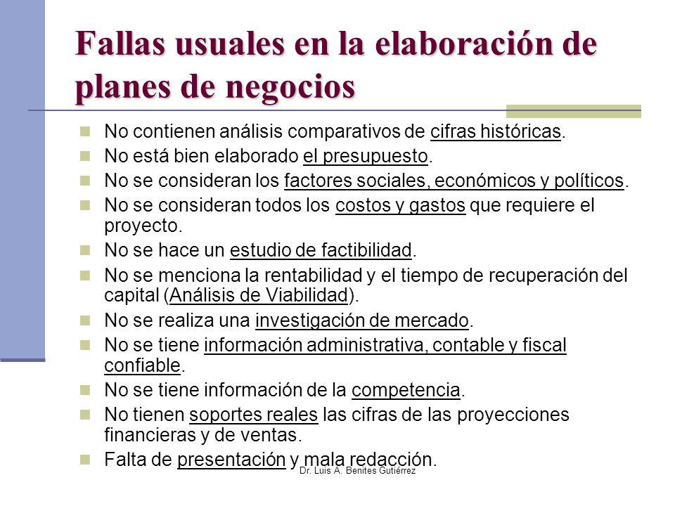 Dr. Luis A. Benites Gutiérrez Fallas usuales en la elaboración de planes de negocios No contienen análisis comparativos de cifras históricas. No está