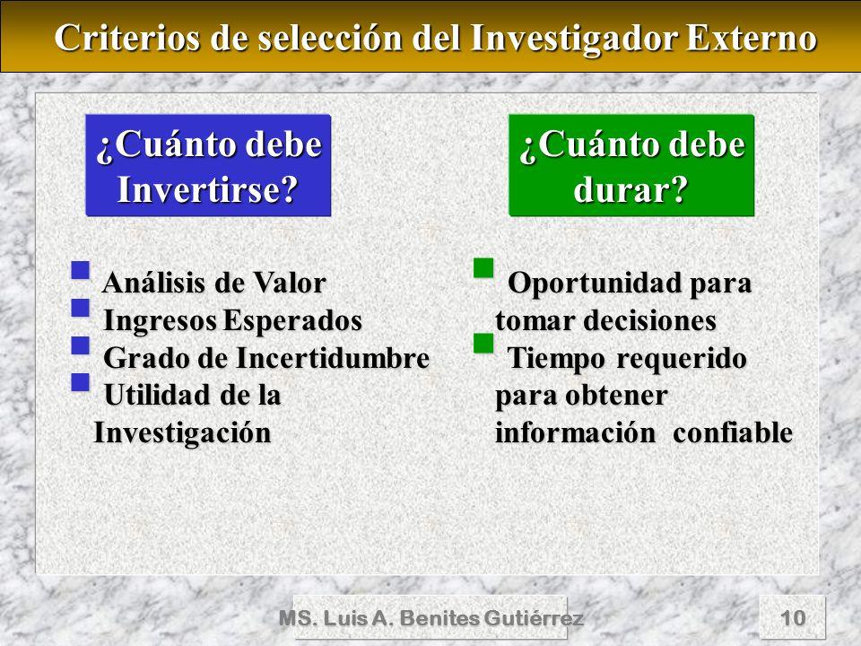 MS. Luis A. Benites Gutiérrez10 Criterios de selección del Investigador Externo Criterios de selección del Investigador Externo ¿Cuánto debe Invertirs