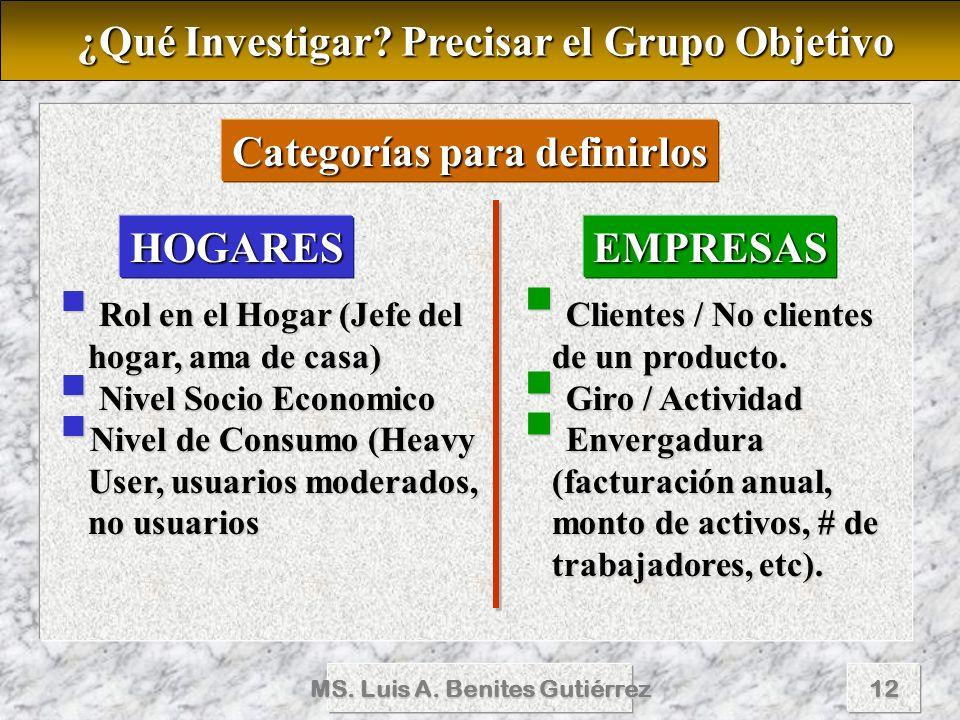 MS. Luis A. Benites Gutiérrez12 ¿Qué Investigar? Precisar el Grupo Objetivo ¿Qué Investigar? Precisar el Grupo Objetivo HOGARES Rol en el Hogar (Jefe