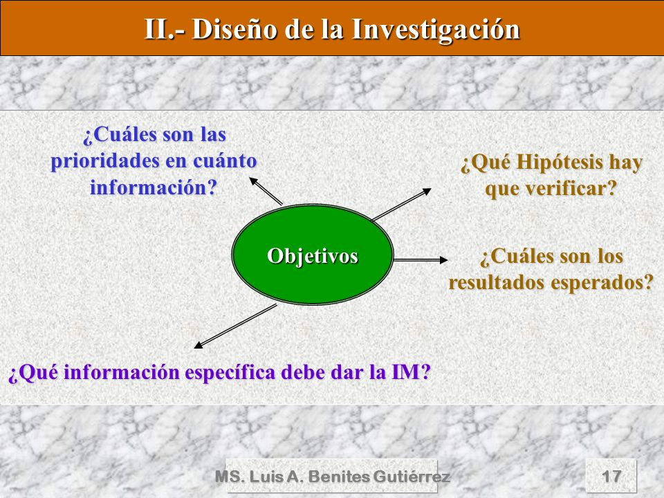 MS. Luis A. Benites Gutiérrez17 II.- Diseño de la Investigación Objetivos ¿Cuáles son las prioridades en cuánto información? ¿Cuáles son los resultado