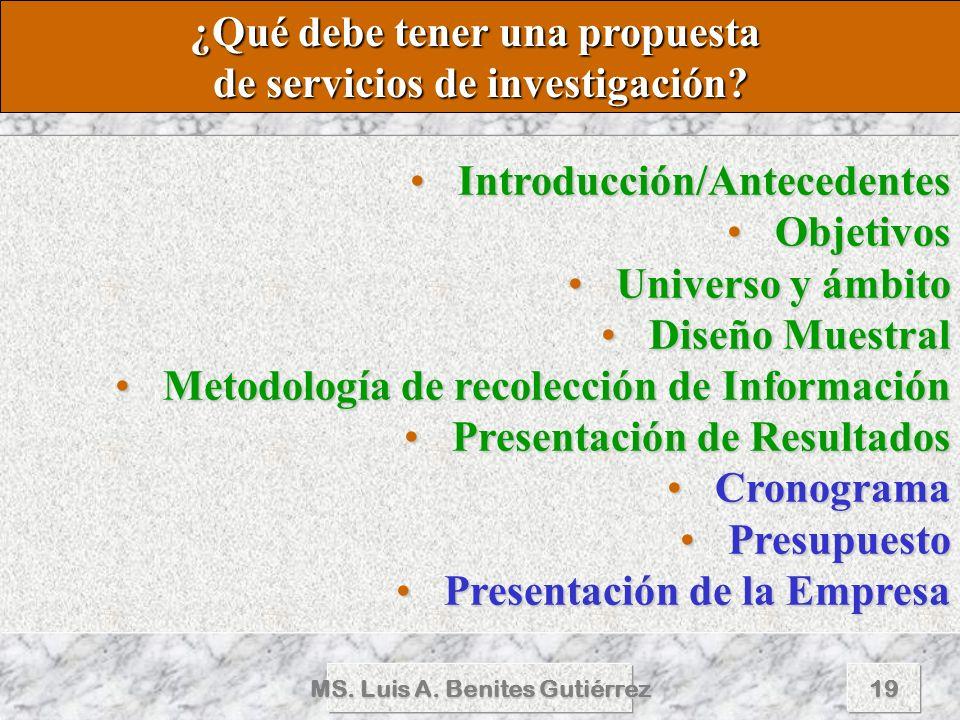 MS. Luis A. Benites Gutiérrez19 Introducción/AntecedentesIntroducción/Antecedentes ObjetivosObjetivos Universo y ámbitoUniverso y ámbito Diseño Muestr