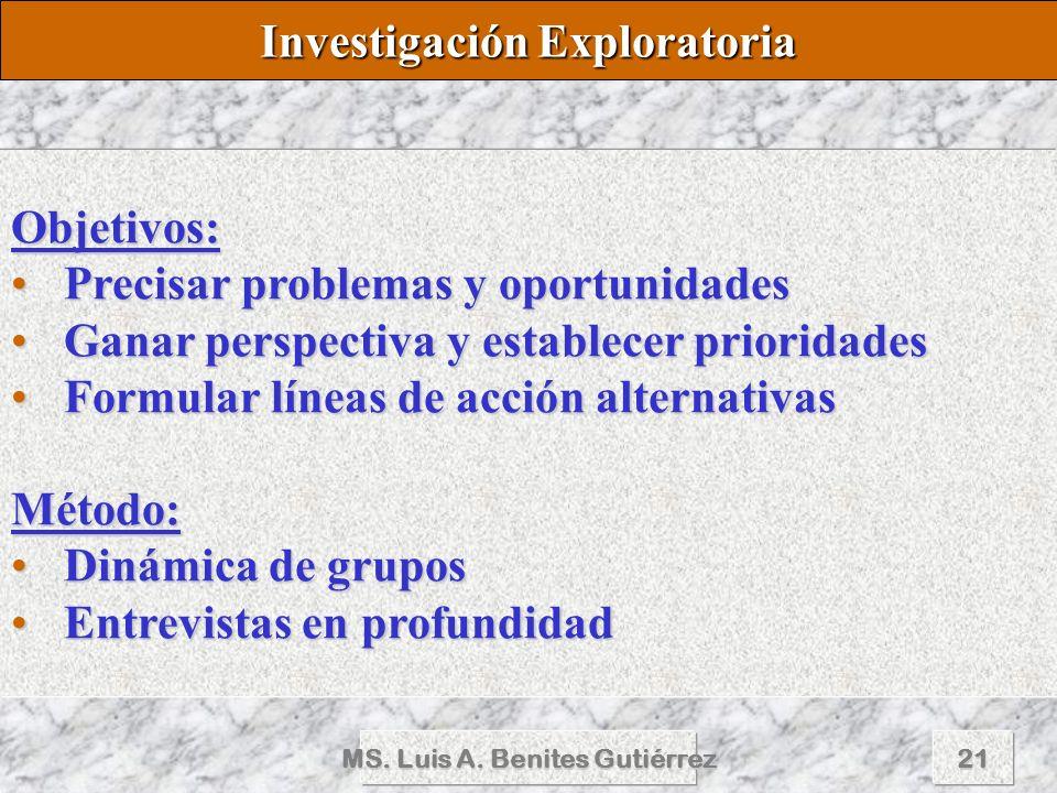 MS. Luis A. Benites Gutiérrez21 Objetivos: Precisar problemas y oportunidadesPrecisar problemas y oportunidades Ganar perspectiva y establecer priorid