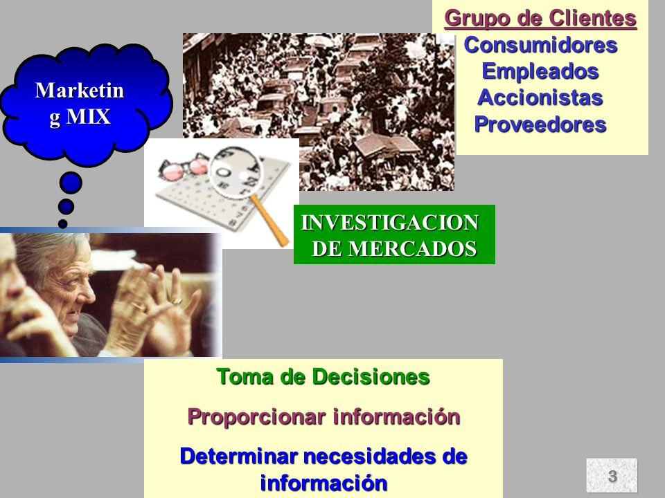 MS. Luis A. Benites Gutiérrez3 Grupo de Clientes ConsumidoresEmpleadosAccionistasProveedores ConsumidoresEmpleadosAccionistasProveedores Toma de Decis