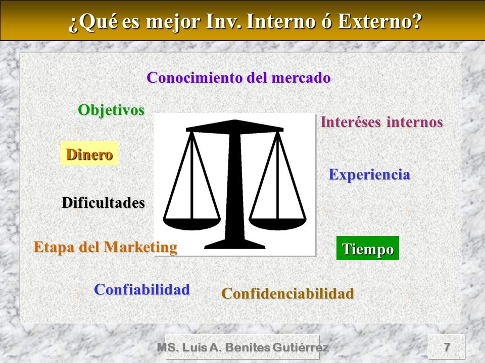 MS. Luis A. Benites Gutiérrez7 ¿Qué es mejor Inv. Interno ó Externo? ¿Qué es mejor Inv. Interno ó Externo? Objetivos Interéses internos Tiempo Dificul