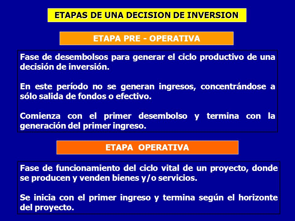 CALENDARIO DE INVERSIONES ۞Indica : a)Estructura de las inversiones.