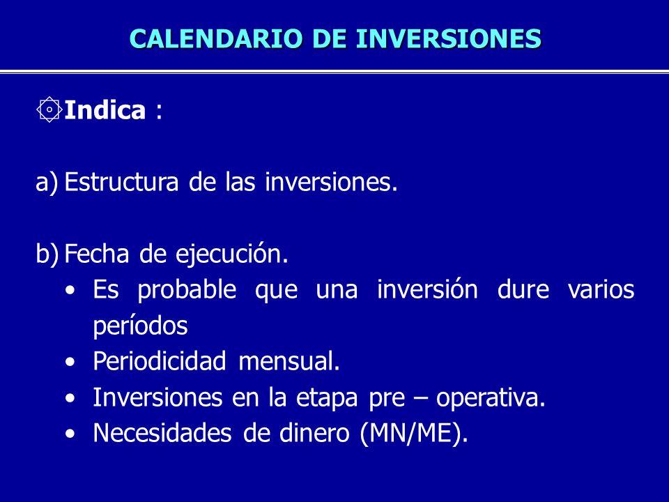 ESTRUCTURA DE LA INVERSIÓN INVERSIÓN FIJA CAPITAL DE TRABAJO INVERSIÓNINVERSIÓN BIENES FISICOS BIENES INTANGIBLES - Terrenos y edificacioones - Maquinaria, Equipos, Muebles y Enseres - Vehículos.