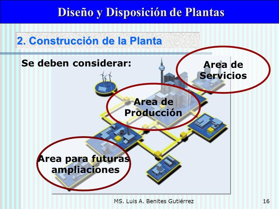 MS. Luis A. Benites Gutiérrez16 Diseño y Disposición de Plantas Diseño y Disposición de Plantas 2. Construcción de la Planta 2. Construcción de la Pla