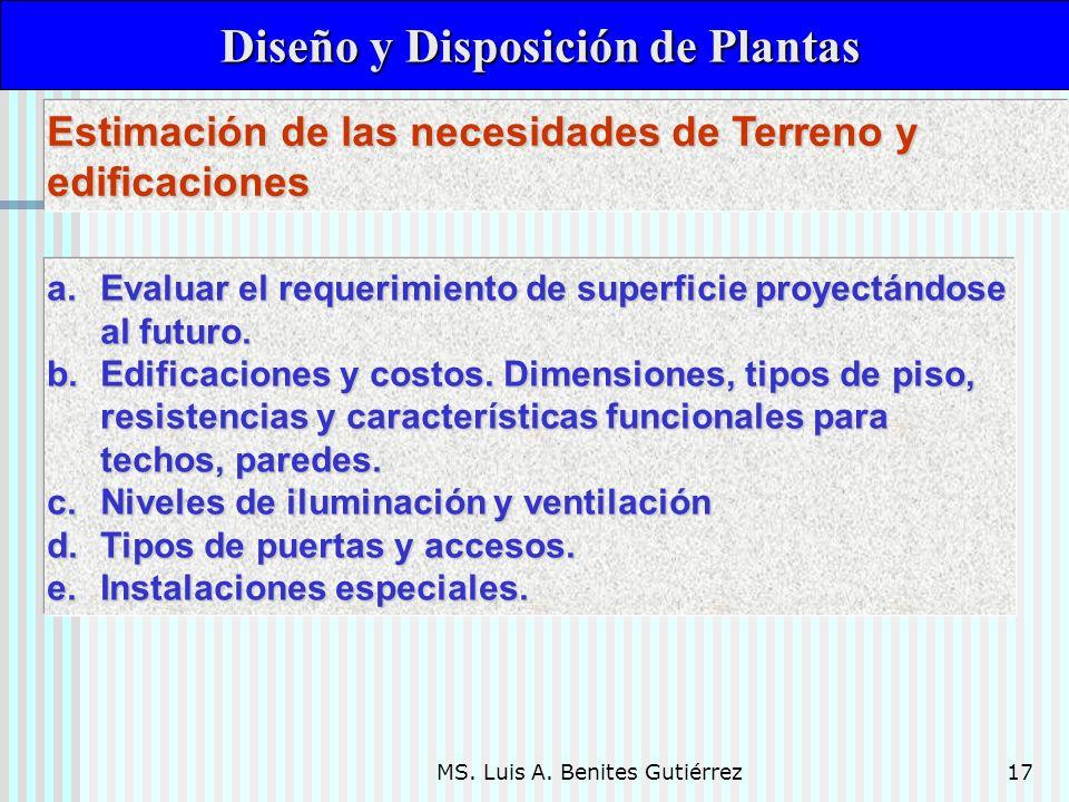 MS. Luis A. Benites Gutiérrez17 Diseño y Disposición de Plantas Diseño y Disposición de Plantas a.Evaluar el requerimiento de superficie proyectándose