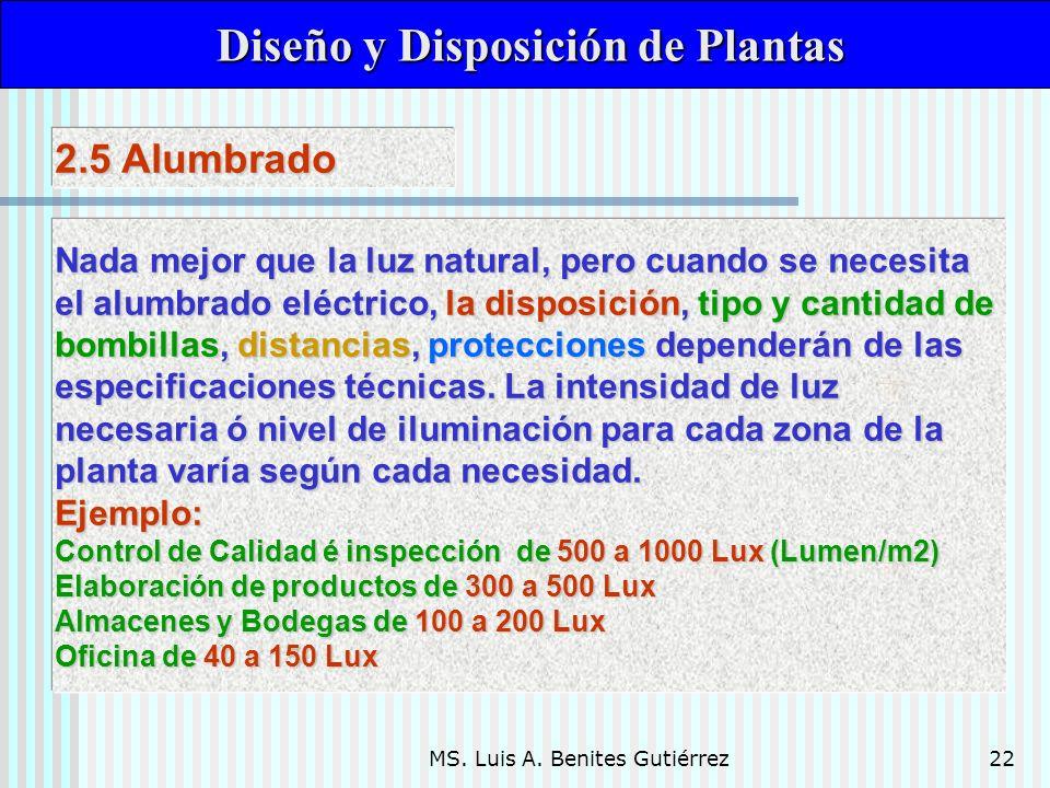 MS. Luis A. Benites Gutiérrez22 Diseño y Disposición de Plantas Diseño y Disposición de Plantas Nada mejor que la luz natural, pero cuando se necesita