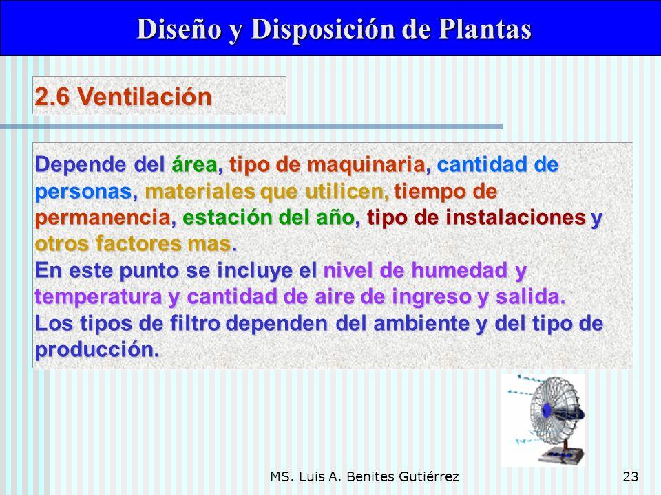 MS. Luis A. Benites Gutiérrez23 Diseño y Disposición de Plantas Diseño y Disposición de Plantas Depende del área, tipo de maquinaria, cantidad de pers