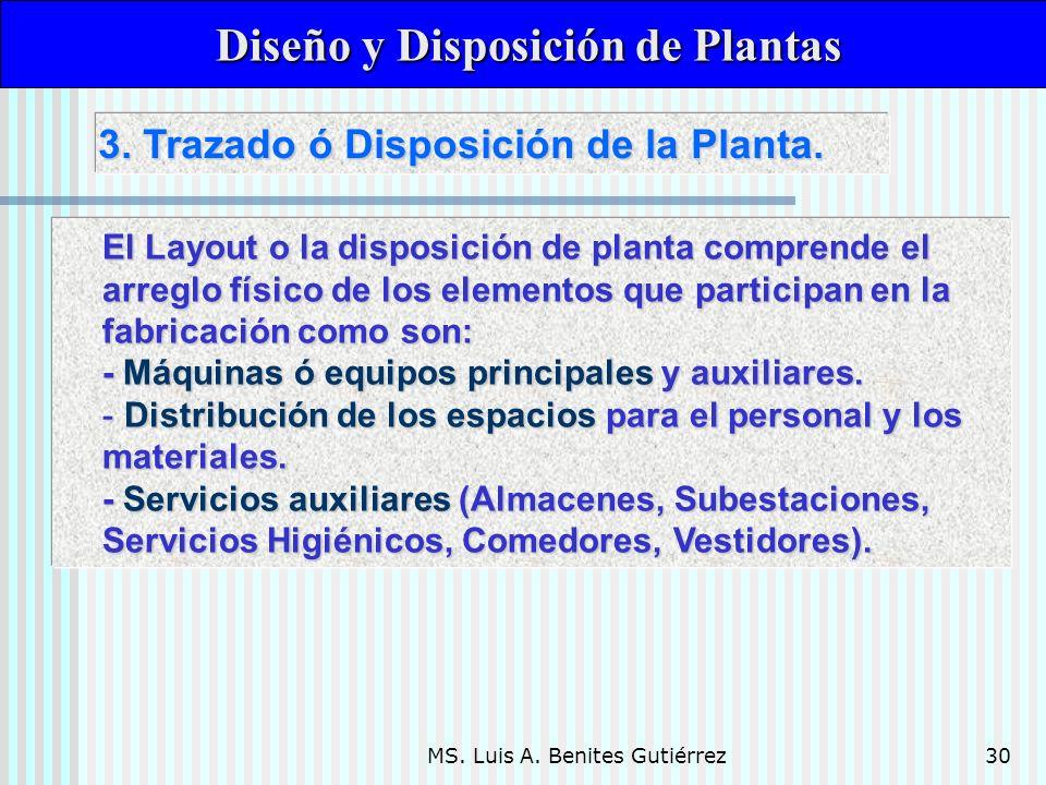MS. Luis A. Benites Gutiérrez30 3. Trazado ó Disposición de la Planta. Diseño y Disposición de Plantas Diseño y Disposición de Plantas El Layout o la