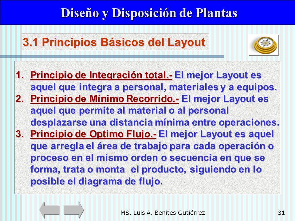 MS. Luis A. Benites Gutiérrez31 Diseño y Disposición de Plantas Diseño y Disposición de Plantas 3.1 Principios Básicos del Layout 1.Principio de Integ