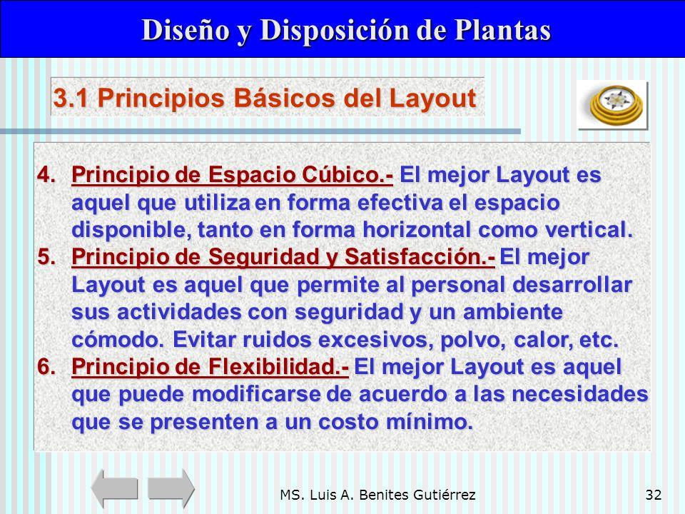 MS. Luis A. Benites Gutiérrez32 Diseño y Disposición de Plantas Diseño y Disposición de Plantas 3.1 Principios Básicos del Layout 4.Principio de Espac