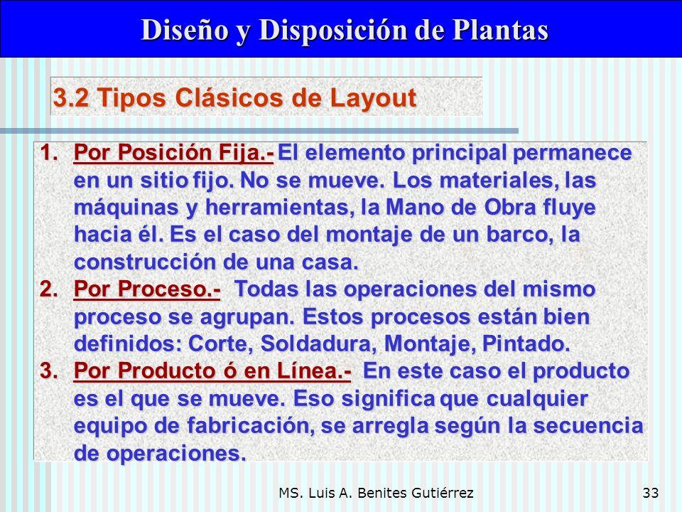 MS. Luis A. Benites Gutiérrez33 Diseño y Disposición de Plantas Diseño y Disposición de Plantas 3.2 Tipos Clásicos de Layout 1.Por Posición Fija.- El