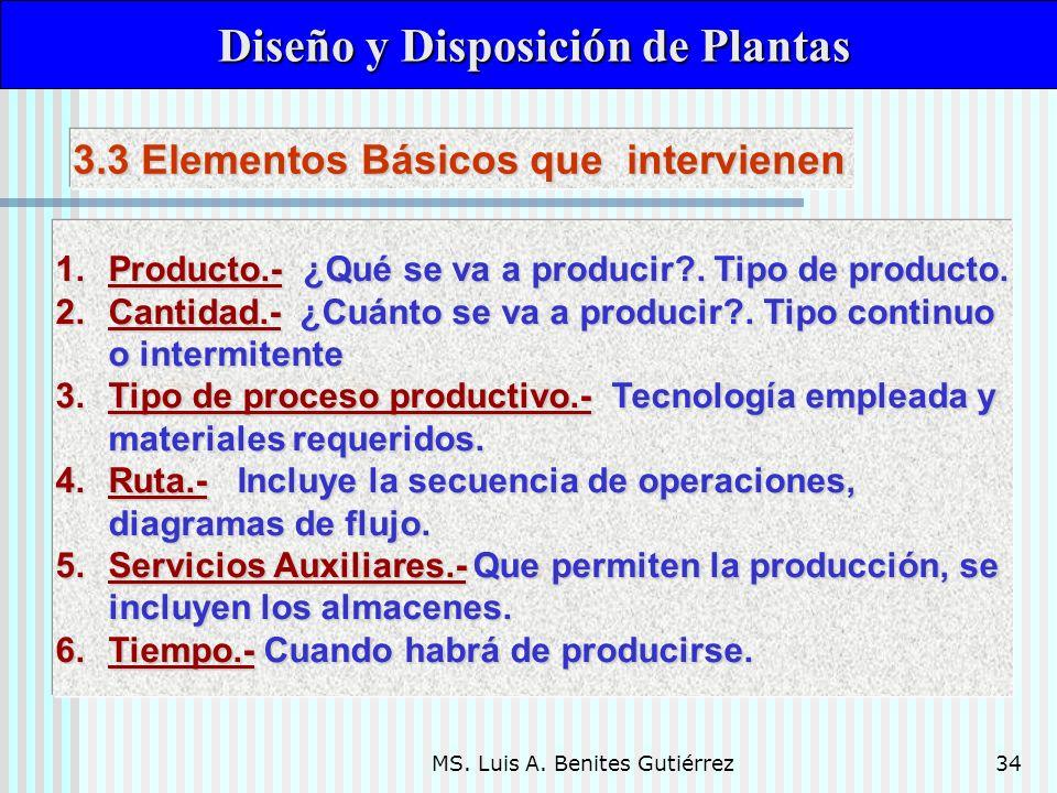 MS. Luis A. Benites Gutiérrez34 Diseño y Disposición de Plantas Diseño y Disposición de Plantas 3.3 Elementos Básicos que intervienen 1.Producto.- ¿Qu