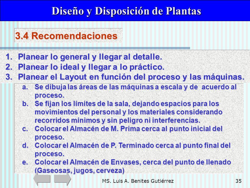 MS. Luis A. Benites Gutiérrez35 Diseño y Disposición de Plantas Diseño y Disposición de Plantas 3.4 Recomendaciones a.Se dibuja las áreas de las máqui