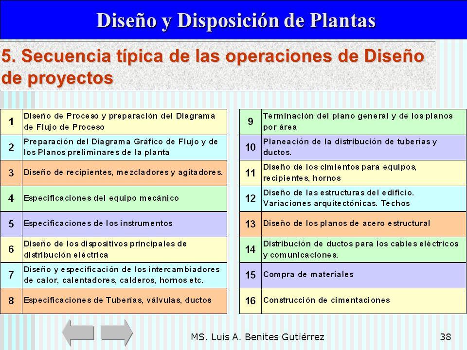 MS. Luis A. Benites Gutiérrez38 Diseño y Disposición de Plantas Diseño y Disposición de Plantas 5. Secuencia típica de las operaciones de Diseño de pr