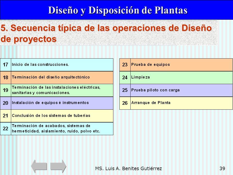 MS. Luis A. Benites Gutiérrez39 Diseño y Disposición de Plantas Diseño y Disposición de Plantas 5. Secuencia típica de las operaciones de Diseño de pr