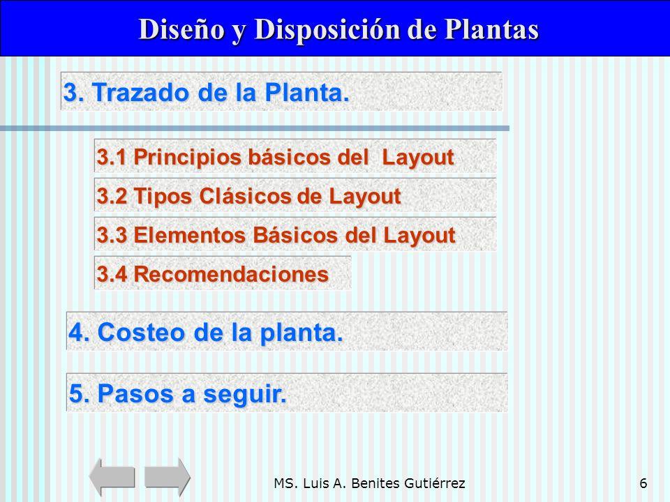 MS. Luis A. Benites Gutiérrez6 3. Trazado de la Planta. 3. Trazado de la Planta. Diseño y Disposición de Plantas Diseño y Disposición de Plantas 3.1 P