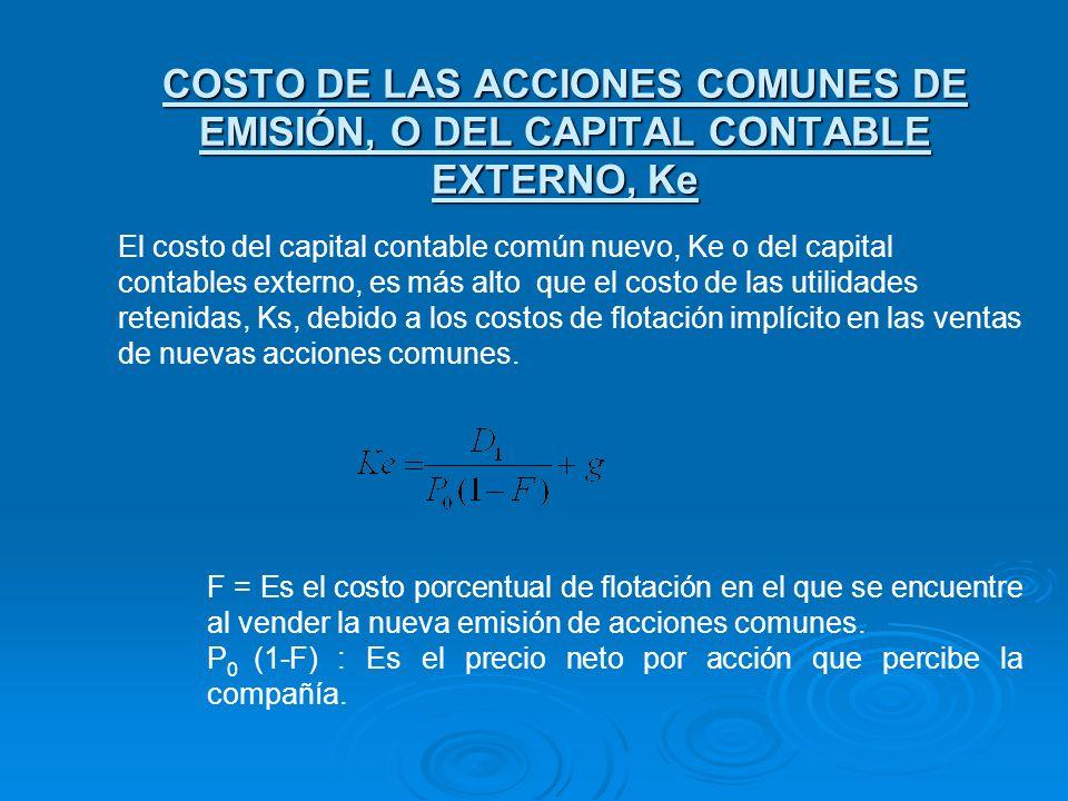 COSTO DE LAS ACCIONES COMUNES DE EMISIÓN, O DEL CAPITAL CONTABLE EXTERNO, Ke El costo del capital contable común nuevo, Ke o del capital contables ext