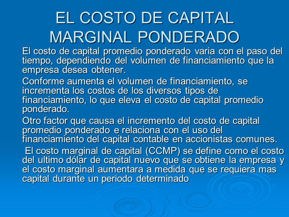 EL COSTO DE CAPITAL MARGINAL PONDERADO El costo de capital promedio ponderado varia con el paso del tiempo, dependiendo del volumen de financiamiento