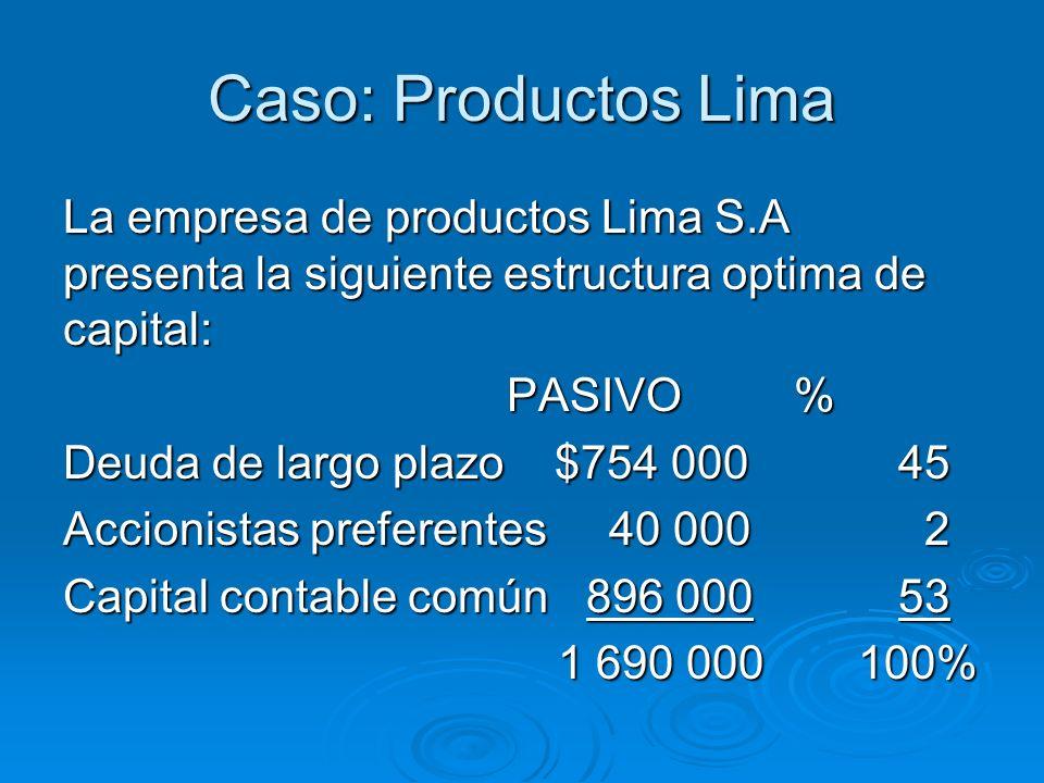 Caso: Productos Lima La empresa de productos Lima S.A presenta la siguiente estructura optima de capital: PASIVO% PASIVO% Deuda de largo plazo $754 00