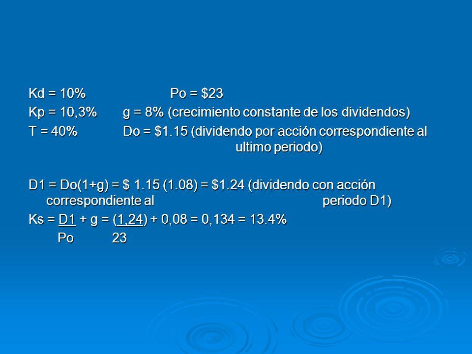 Kd = 10%Po = $23 Kp = 10,3%g = 8% (crecimiento constante de los dividendos) T = 40%Do = $1.15 (dividendo por acción correspondiente al ultimo periodo)