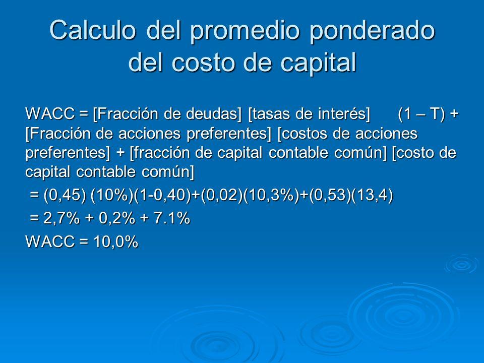 Calculo del promedio ponderado del costo de capital WACC = [Fracción de deudas] [tasas de interés] (1 – T) + [Fracción de acciones preferentes] [costo