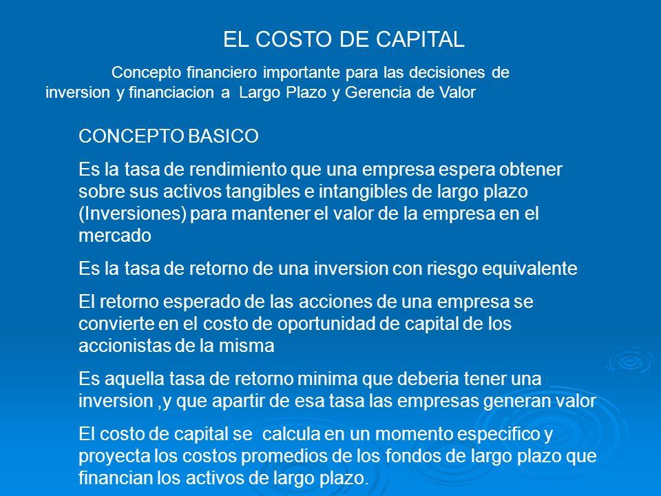 EL COSTO DE CAPITAL Concepto financiero importante para las decisiones de inversion y financiacion a Largo Plazo y Gerencia de Valor CONCEPTO BASICO E
