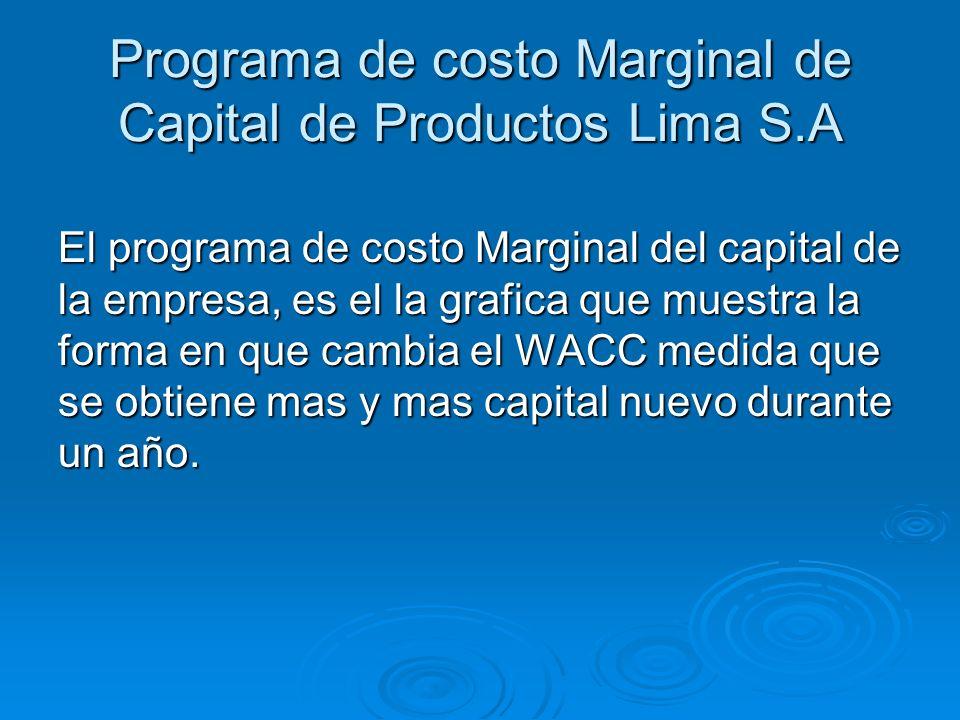 Programa de costo Marginal de Capital de Productos Lima S.A El programa de costo Marginal del capital de la empresa, es el la grafica que muestra la f