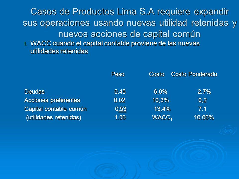 Casos de Productos Lima S.A requiere expandir sus operaciones usando nuevas utilidad retenidas y nuevos acciones de capital común I. WACC cuando el ca